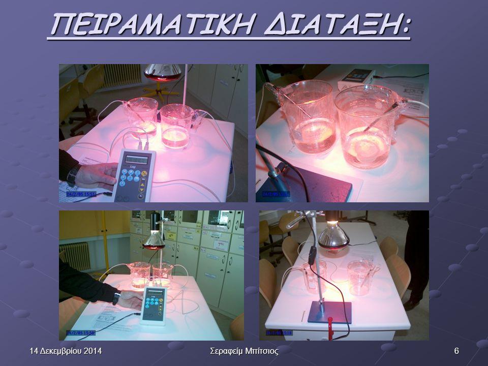 514 Δεκεμβρίου 201414 Δεκεμβρίου 201414 Δεκεμβρίου 2014Σεραφείμ Μπίτσιος ΠΕΙΡΑΜΑ 4: ΦΑΙΝΟΜΕΝΟ ΤΟΥ ΘΕΡΜΟΚΗΠΙΟΥ ΣΤΟΧΟΣ: Να παρατηρηθεί το φαινόμενο του θερμοκηπίου στο εργαστήριο.