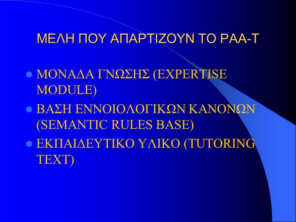 ΜΕΛΗ ΠΟΥ ΑΠΑΡΤΙΖΟΥΝ ΤΟ PAA-T ΜΟΝΑΔΑ ΓΝΩΣΗΣ (EXPERTISE MODULE) ΒΑΣΗ ΕΝΝΟΙΟΛΟΓΙΚΩΝ ΚΑΝΟΝΩΝ (SEMANTIC RULES BASE) ΕΚΠΑΙΔΕΥΤΙΚΟ ΥΛΙΚΟ (TUTORING TEXT)