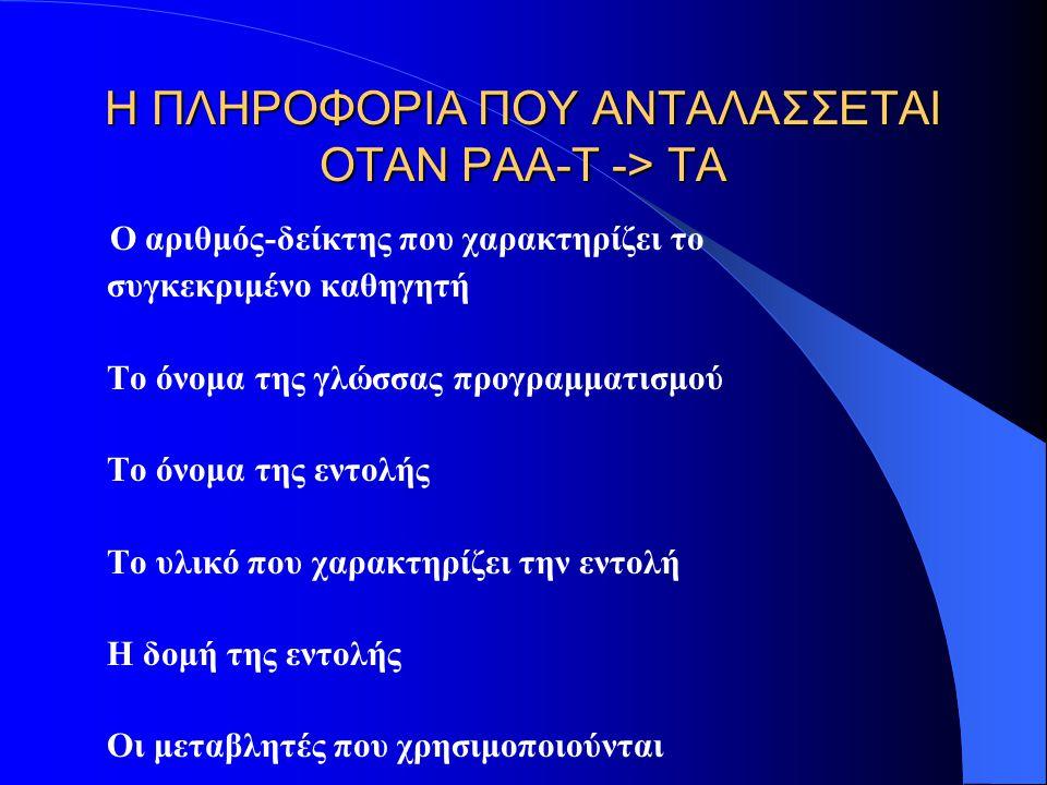 Η ΠΛΗΡΟΦΟΡΙΑ ΠΟΥ ΑΝΤΑΛΑΣΣΕΤΑΙ ΟΤΑΝ PAA-T -> TA Ο αριθμός-δείκτης που χαρακτηρίζει το συγκεκριμένο καθηγητή Το όνομα της γλώσσας προγραμματισμού Το όνομα της εντολής Το υλικό που χαρακτηρίζει την εντολή Η δομή της εντολής Οι μεταβλητές που χρησιμοποιούνται