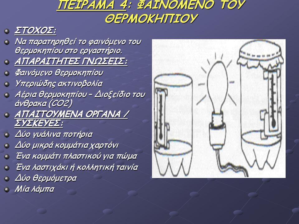ΠΕΙΡΑΜΑ 4: ΦΑΙΝΟΜΕΝΟ ΤΟΥ ΘΕΡΜΟΚΗΠΙΟΥ ΣΤΟΧΟΣ: Να παρατηρηθεί το φαινόμενο του θερμοκηπίου στο εργαστήριο.