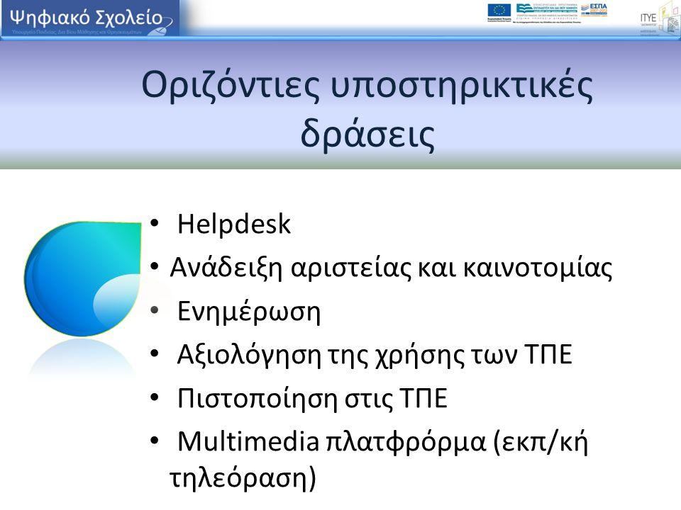 Οριζόντιες υποστηρικτικές δράσεις Helpdesk Ανάδειξη αριστείας και καινοτομίας Eνημέρωση Αξιολόγηση της χρήσης των ΤΠΕ Πιστοποίηση στις ΤΠΕ Multimedia