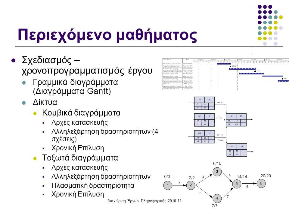 Διαχείριση Έργων Πληροφορικής 2010-11 Περιεχόμενο μαθήματος Σχεδιασμός – χρονοπρογραμματισμός έργου Γραμμικά διαγράμματα (Διαγράμματα Gantt) Δίκτυα Κο