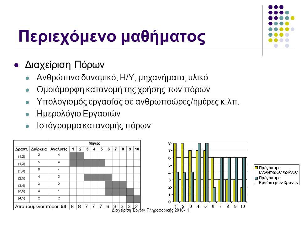 Διαχείριση Έργων Πληροφορικής 2010-11 Περιεχόμενο μαθήματος Διαχείριση Πόρων Ανθρώπινο δυναμικό, Η/Υ, μηχανήματα, υλικό Ομοιόμορφη κατανομή της χρήσης