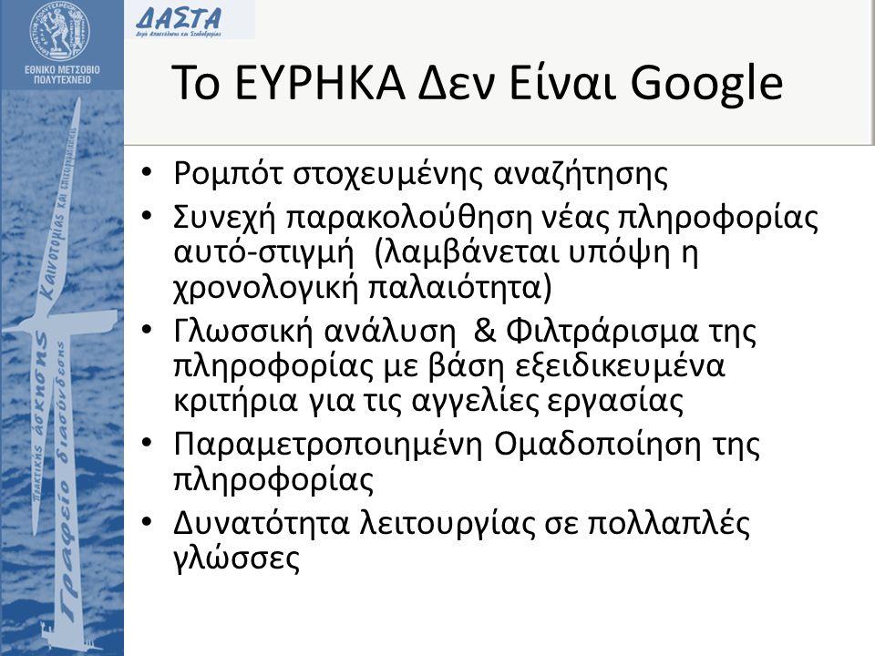 Το ΕΥΡΗΚΑ Δεν Είναι Google Ρομπότ στοχευμένης αναζήτησης Συνεχή παρακολούθηση νέας πληροφορίας αυτό-στιγμή (λαμβάνεται υπόψη η χρονολογική παλαιότητα)