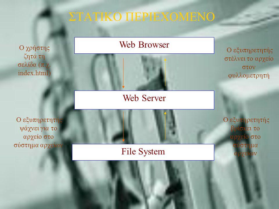 Web Browser Web Server File System O χρήστης ζητά τη σελίδα (π.χ.