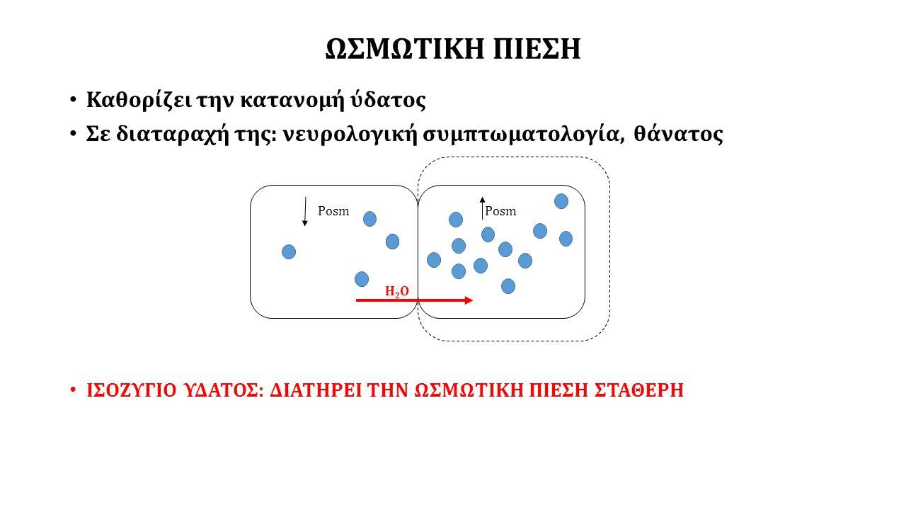 ΣΥΜΠΥΚΝΩΣΗ ΚΑΙ ΑΡΑΙΩΣΗ ΤΩΝ ΟΥΡΩΝ ΑΝΤΙΔΙΟΥΡΗΤΙΚΗ ΟΡΜΟΝΗ (ADH) Κυκλικό οκταπεπτίδιο Υπεροπτικοί, παρακοιλιακοί πυρήνες υποθαλάμου Πρόσθιος λοβός υπόφυσης Μεταβολισμός σε ήπαρ και νεφροί t ½ = 15-20 min