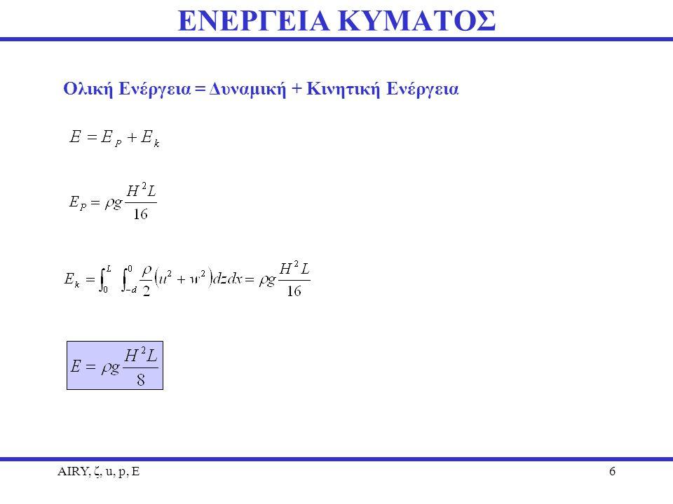 AIRY, ζ, u, p, Ε6 ΕΝΕΡΓΕΙΑ ΚΥΜΑΤΟΣ Ολική Ενέργεια = Δυναμική + Κινητική Ενέργεια