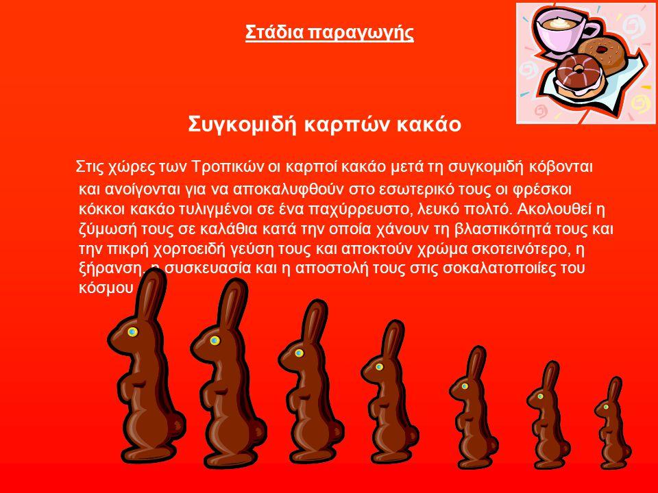 Συμπεράσματα Η σοκολάτα, όπως αναλύθηκε παραπάνω, είναι προϊόν μιας εξαιρετικά πολύπλοκης διαδικασίας, και καταναλίσκεται ευρύτατα ως τροφή και ως γλύκισμα.