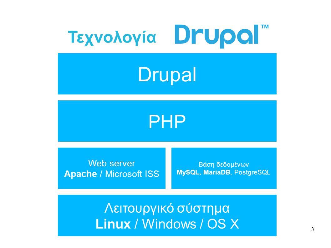 3 Τεχνολογία Λειτουργικό σύστημα Linux / Windows / OS X Web server Apache / Microsoft ISS Βάση δεδομένων MySQL, MariaDB, PostgreSQL PHP Drupal