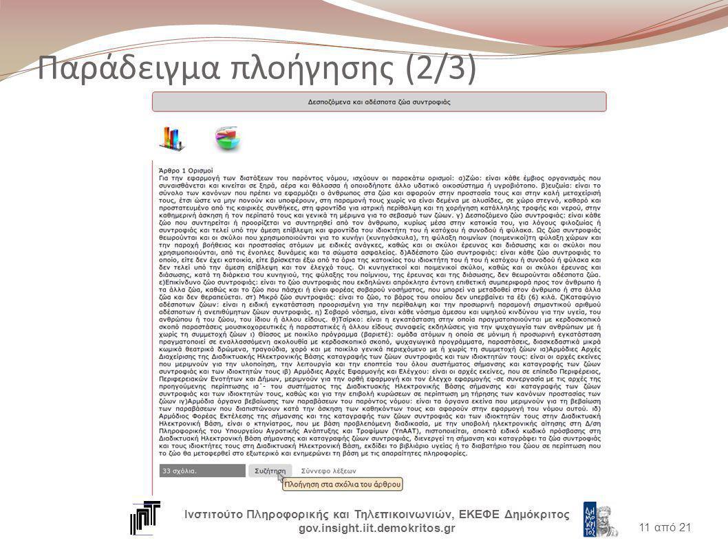 11 από 21 Παράδειγμα πλοήγησης (2/3) Ινστιτούτο Πληροφορικής και Τηλεπικοινωνιών, ΕΚΕΦΕ Δημόκριτος gov.insight.iit.demokritos.gr