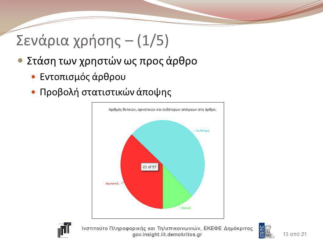 Σενάρια χρήσης – (1/5) Στάση των χρηστών ως προς άρθρο Εντοπισμός άρθρου Προβολή στατιστικών άποψης 13 από 21 Ινστιτούτο Πληροφορικής και Τηλεπικοινωνιών, ΕΚΕΦΕ Δημόκριτος gov.insight.iit.demokritos.gr