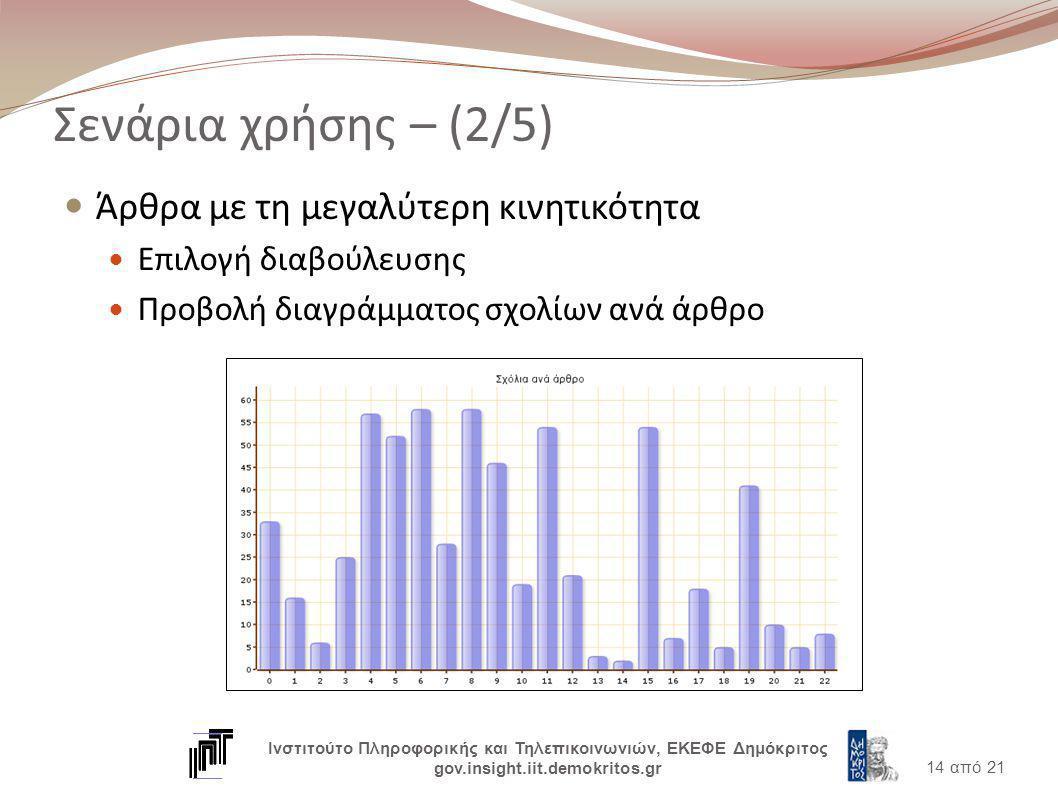 Άρθρα με τη μεγαλύτερη κινητικότητα Επιλογή διαβούλευσης Προβολή διαγράμματος σχολίων ανά άρθρο 14 από 21 Ινστιτούτο Πληροφορικής και Τηλεπικοινωνιών, ΕΚΕΦΕ Δημόκριτος gov.insight.iit.demokritos.gr Σενάρια χρήσης – (2/5)
