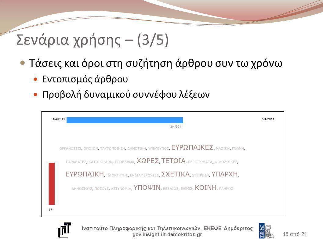 Τάσεις και όροι στη συζήτηση άρθρου συν τω χρόνω Εντοπισμός άρθρου Προβολή δυναμικού συννέφου λέξεων 15 από 21 Ινστιτούτο Πληροφορικής και Τηλεπικοινωνιών, ΕΚΕΦΕ Δημόκριτος gov.insight.iit.demokritos.gr Σενάρια χρήσης – (3/5)