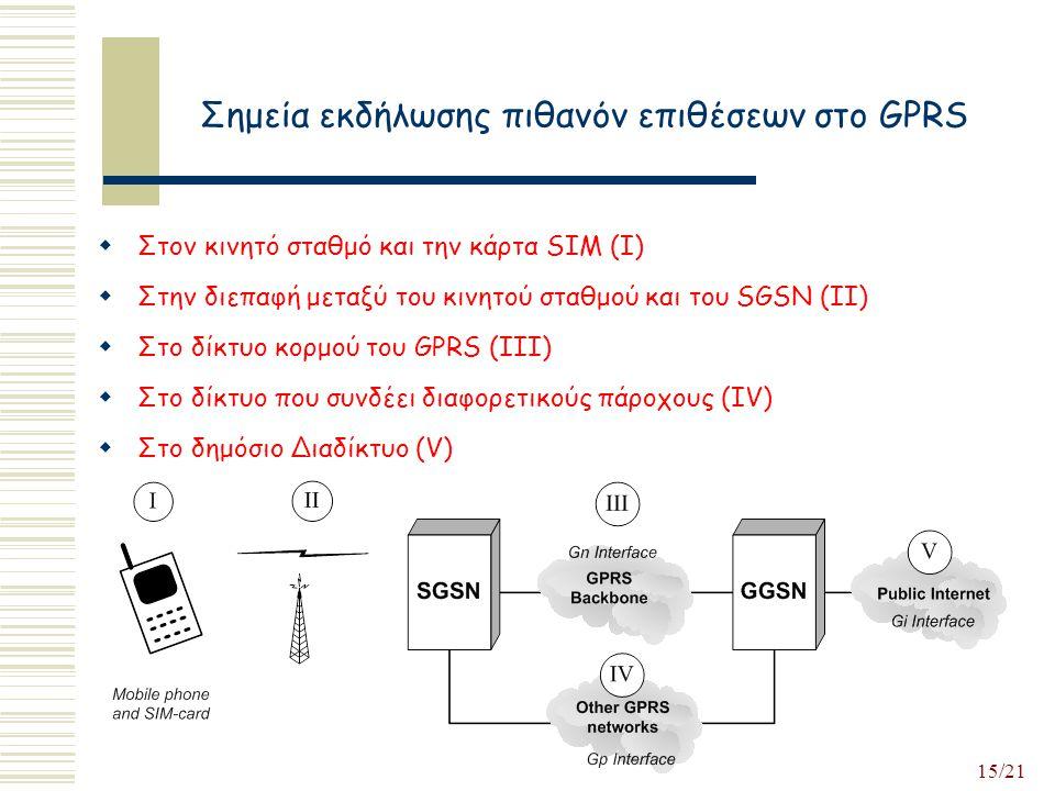 15/21 Σημεία εκδήλωσης πιθανόν επιθέσεων στο GPRS  Στον κινητό σταθμό και την κάρτα SIM (Ι)  Στην διεπαφή μεταξύ του κινητού σταθμού και του SGSN (II)  Στο δίκτυο κορμού του GPRS (III)  Στο δίκτυο που συνδέει διαφορετικούς πάροχους (ΙV)  Στο δημόσιο Διαδίκτυο (V)