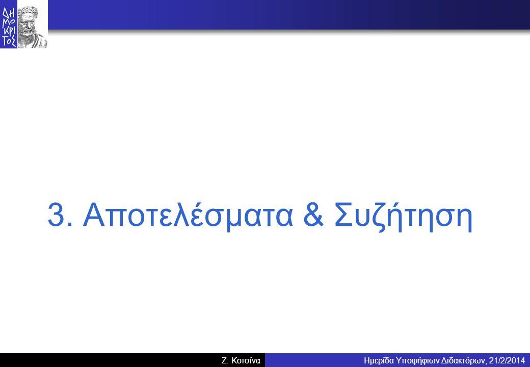 Ημερίδα Υποψήφιων Διδακτόρων, 21/2/2014Z. Κοτσίνα 3. Αποτελέσματα & Συζήτηση