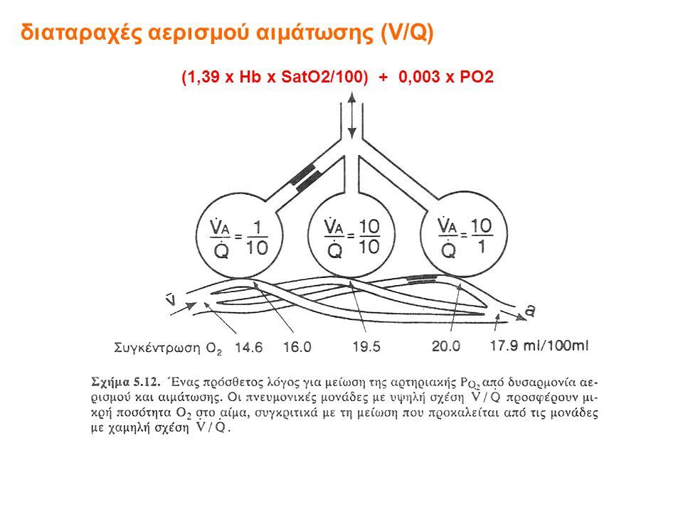 (1,39 x Hb x SatO2/100) + 0,003 x PO2