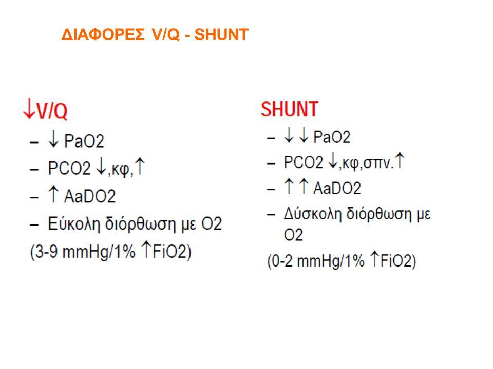 ΔΙΑΦΟΡΕΣ V/Q - SHUNT