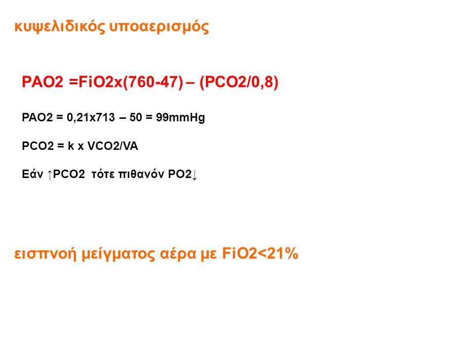 κυψελιδικός υποαερισμός PΑO2 =FiO2x(760-47) – (PCO2/0,8) PAO2 = 0,21x713 – 50 = 99mmHg PCO2 = k x VCO2/VA Εάν ↑PCO2 τότε πιθανόν PO2↓ εισπνοή μείγματος αέρα με FiO2<21%
