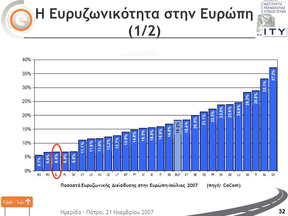 Ημερίδα – Πάτρα, 21 Νοεμβρίου 2007 32 Η Ευρυζωνικότητα στην Ευρώπη (1/2) Ποσοστό Ευρυζωνικής Διείσδυσης στην Ευρώπη-Ιούλιος 2007 (πηγή: CoCom)