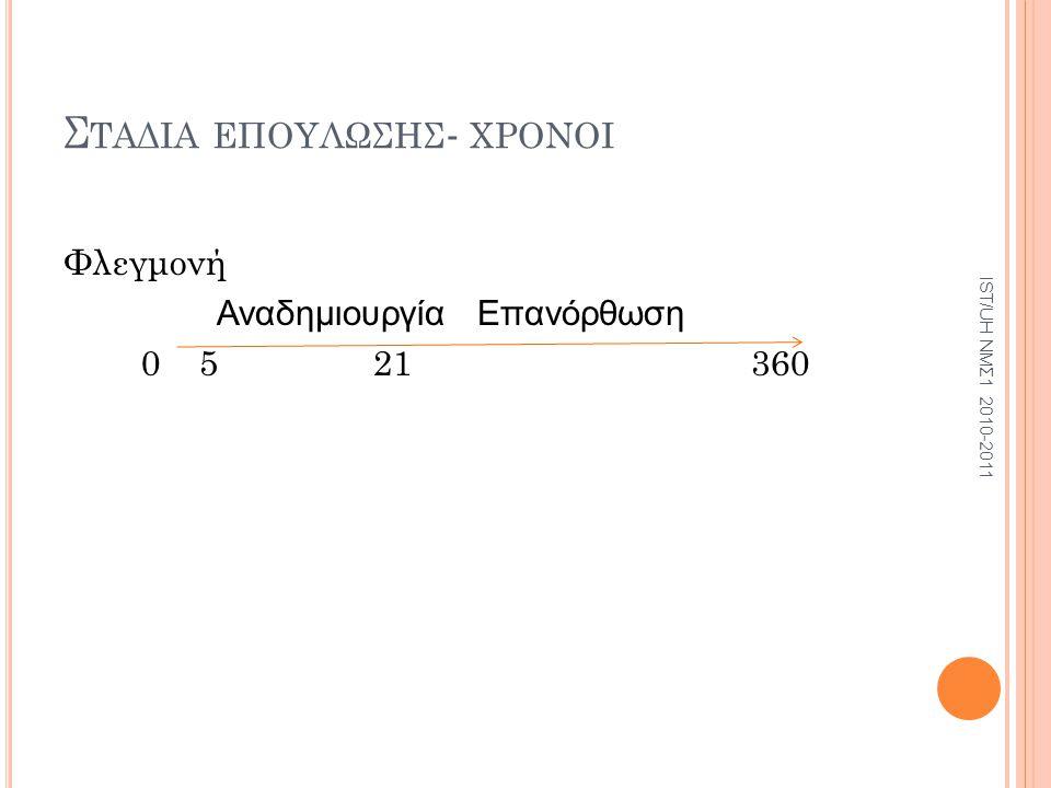 Σ ΤΑΔΙΑ ΕΠΟΥΛΩΣΗΣ - ΧΡΟΝΟΙ Φλεγμονή Αναδημιουργία Επανόρθωση 0 5 21 360 IST/UH ΝΜΣ1 2010-2011