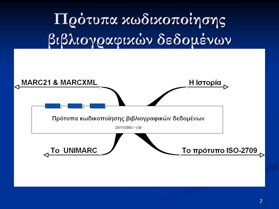 13 ISO-2709: Συμβατότητα αλλά όχι ταύτιση Συμβατότητα: Ανάγνωση, αλλά όχι κατανόηση περιεχομένου εγγραφών Συμβατότητα: Ανάγνωση, αλλά όχι κατανόηση περιεχομένου εγγραφών Γιατί όχι κατανόηση.