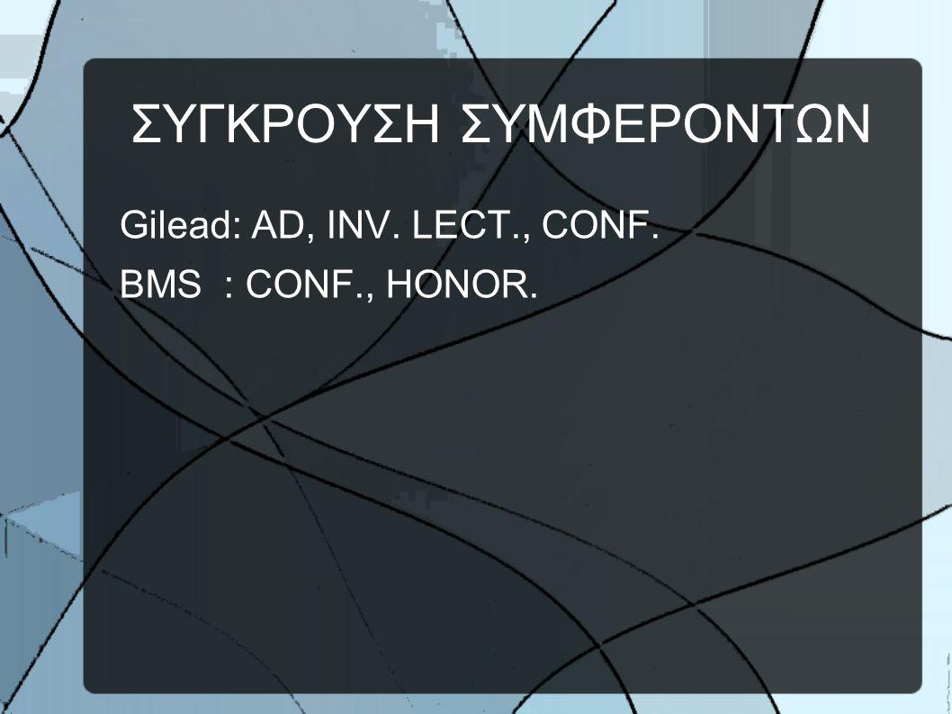 ΓΑΣΤΡΕΝΤΕΡΙΤΙΔΑ Food born infections Διαρροϊκό σύνδρομο (ήπια νόσος) Επιθηλιακό φραγμό Μικροβιαιμία Προσβολή άλλων οργάνων ΚΝΣ (Μηνιγγοεγκεφαλίτιδα) Διαπλακουντιακές λοιμώξεις (ενδομήτριο θάνατο) Mandell 2013