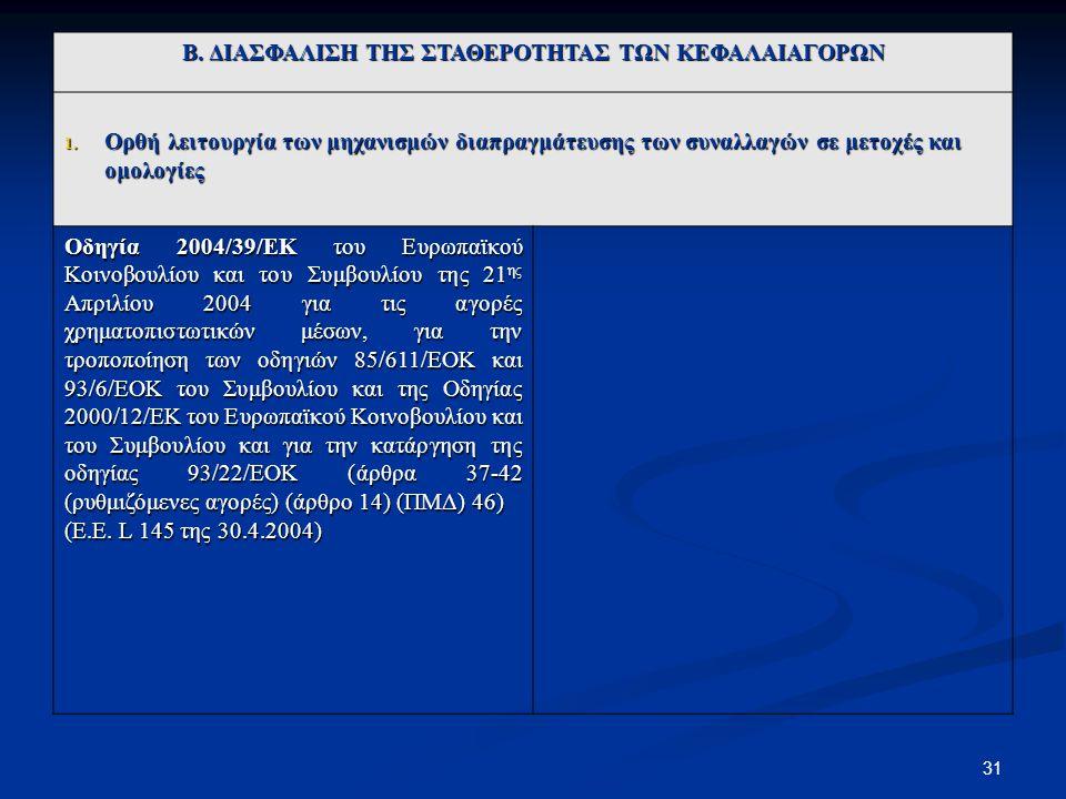 31 Β. ΔΙΑΣΦΑΛΙΣΗ ΤΗΣ ΣΤΑΘΕΡΟΤΗΤΑΣ ΤΩΝ ΚΕΦΑΛΑΙΑΓΟΡΩΝ 1. Ορθή λειτουργία των μηχανισμών διαπραγμάτευσης των συναλλαγών σε μετοχές και ομολογίες Οδηγία 2