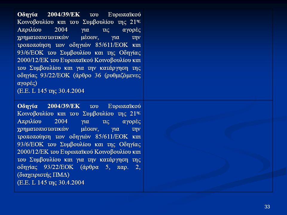 33 Οδηγία 2004/39/ΕΚ του Ευρωπαϊκού Κοινοβουλίου και του Συμβουλίου της 21 ης Απριλίου 2004 για τις αγορές χρηματοπιστωτικών μέσων, για την τροποποίησ