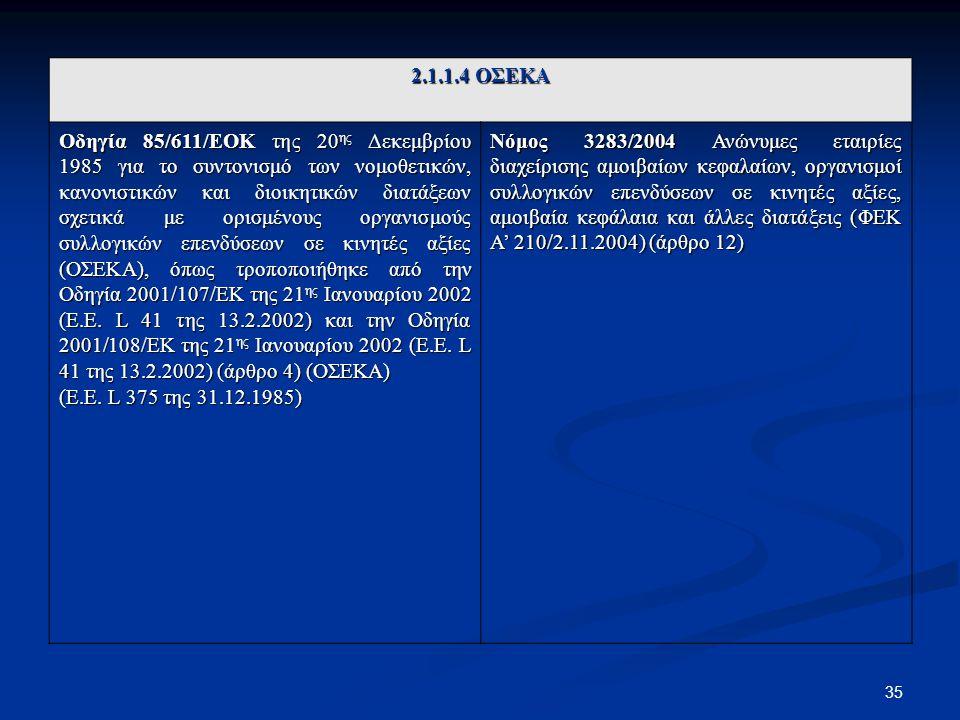 35 2.1.1.4 ΟΣΕΚΑ Οδηγία 85/611/ΕΟΚ της 20 ης Δεκεμβρίου 1985 για το συντονισμό των νομοθετικών, κανονιστικών και διοικητικών διατάξεων σχετικά με ορισ