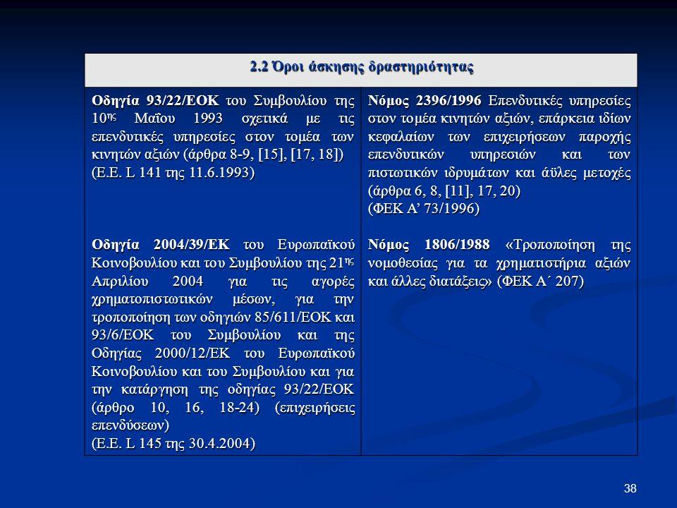 38 2.2 Όροι άσκησης δραστηριότητας Οδηγία 93/22/ΕΟΚ του Συμβουλίου της 10 ης Μαΐου 1993 σχετικά με τις επενδυτικές υπηρεσίες στον τομέα των κινητών αξ