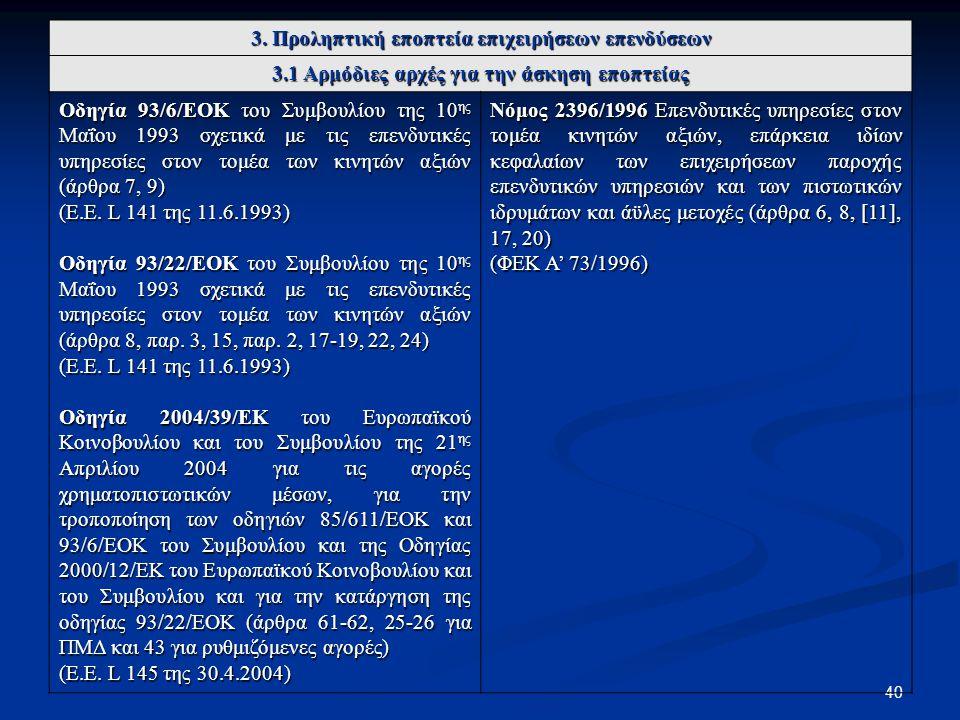 40 3. Προληπτική εποπτεία επιχειρήσεων επενδύσεων 3.1 Αρμόδιες αρχές για την άσκηση εποπτείας Οδηγία 93/6/ΕΟΚ του Συμβουλίου της 10 ης Μαΐου 1993 σχετ