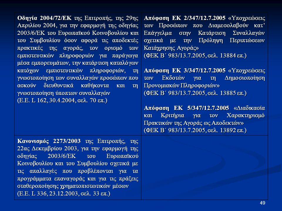 49 Οδηγία 2004/72/ΕΚ της Επιτροπής, της 29ης Απριλίου 2004, για την εφαρμογή της οδηγίας 2003/6/EΚ του Ευρωπαϊκού Κοινοβουλίου και του Συμβουλίου όσον