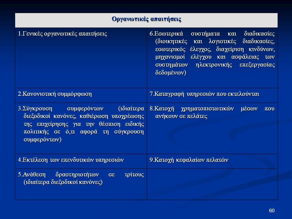 60 Οργανωτικές απαιτήσεις 1.Γενικές οργανωτικές απαιτήσεις 6.Εσωτερικά συστήματα και διαδικασίες (διοικητικές και λογιστικές διαδικασίες, εσωτερικός έ