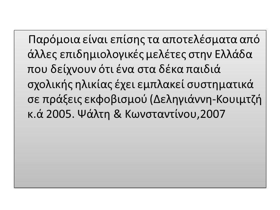 Παρόμοια είναι επίσης τα αποτελέσματα από άλλες επιδημιολογικές μελέτες στην Ελλάδα που δείχνουν ότι ένα στα δέκα παιδιά σχολικής ηλικίας έχει εμπλακε