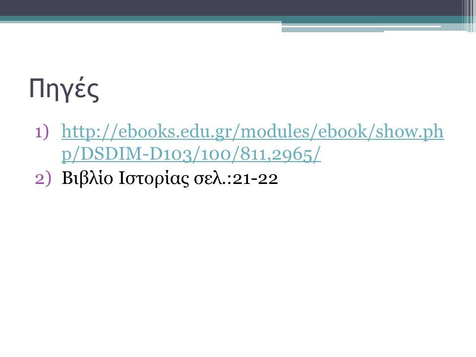 Το πολίτευμα στην Αρχαία Ελλάδα Μυρσίνη Μαλιόγκα Δ2 1 ο Πρότυπο Πειραματικό Δημοτικό Σχολείο Θεσσαλονίκης 2013-2015