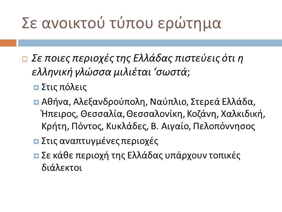 Σε ανοικτού τύπου ερώτημα  Σε ποιες περιοχές της Ελλάδας πιστεύεις ότι η ελληνική γλώσσα μιλιέται ' σωστά ;  Στις πόλεις  Αθήνα, Αλεξανδρούπολη, Να
