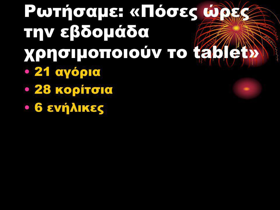 Ρωτήσαμε: «Πόσες ώρες την εβδομάδα χρησιμοποιούν το tablet» 21 αγόρια 28 κορίτσια 6 ενήλικες