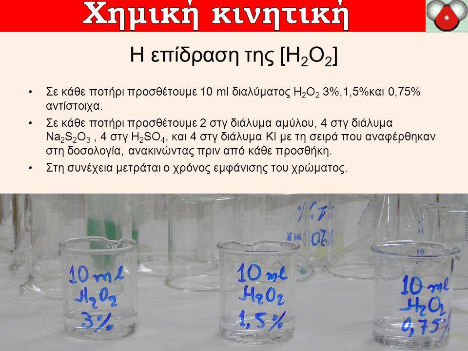 Η επίδραση της [Η 2 Ο 2 ] Σε κάθε ποτήρι προσθέτουμε 10 ml διαλύματος Η 2 Ο 2 3%,1,5%και 0,75% αντίστοιχα. Σε κάθε ποτήρι προσθέτουμε 2 στγ διάλυμα αμ