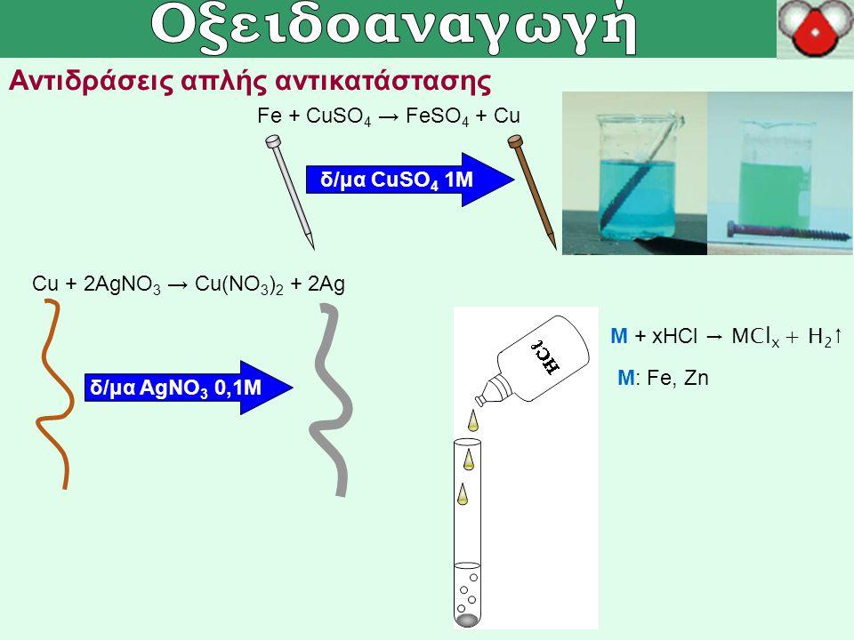 Αντιδράσεις απλής αντικατάστασης Fe + CuSO 4 → FeSO 4 + Cu δ/μα CuSO 4 1M Cu + 2AgNO 3 → Cu(NO 3 ) 2 + 2Ag δ/μα AgNO 3 0,1M Μ + xΗCl → MCl x + H 2 ↑ M