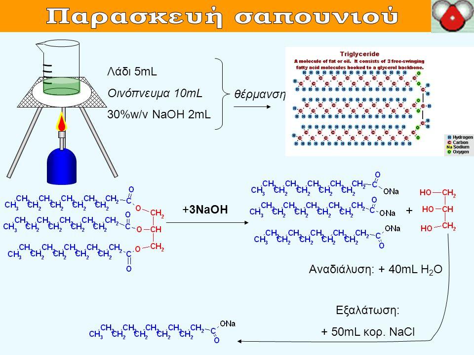 Λάδι 5mL Οινόπνευμα 10mL 30%w/v NaOH 2mL θέρμανση Αναδιάλυση: + 40mL H 2 O Εξαλάτωση: + 50mL κορ. NaCl +3NaOH