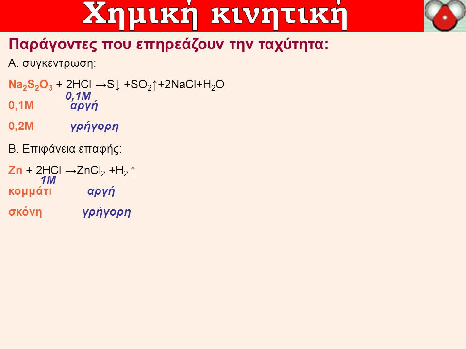 Παράγοντες που επηρεάζουν την ταχύτητα: Α. συγκέντρωση: Na 2 S 2 O 3 + 2HCl →S↓ +SO 2 ↑+2NaCl+H 2 O 0,1Μ αργή 0,2Μ γρήγορη Β. Επιφάνεια επαφής: Zn + 2