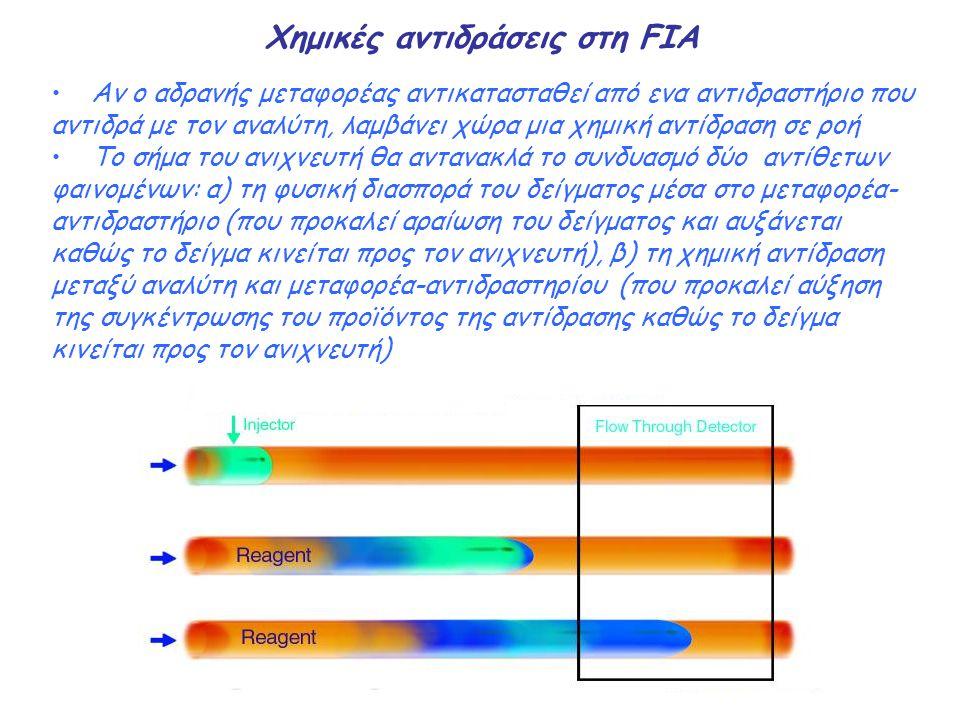 Χημικές αντιδράσεις στη FIA Αν ο αδρανής μεταφορέας αντικατασταθεί από ενα αντιδραστήριο που αντιδρά με τον αναλύτη, λαμβάνει χώρα μια χημική αντίδρασ