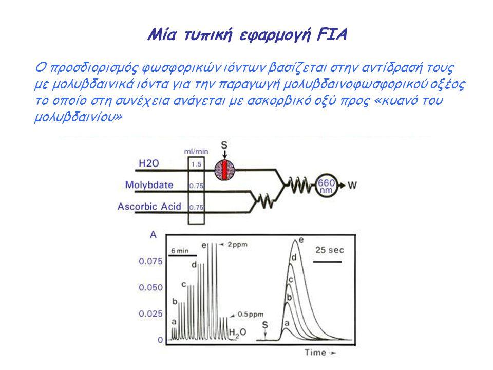 Μία τυπική εφαρμογή FIA Ο προσδιορισμός φωσφορικών ιόντων βασίζεται στην αντίδρασή τους με μολυβδαινικά ιόντα για την παραγωγή μολυβδaινοφωσφορικού οξ