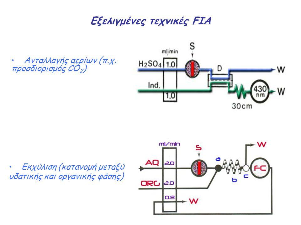 Εξελιγμένες τεχνικές FIA Ανταλλαγής αερίων (π.χ. προσδιορισμός CO 2 ) Εκχύλιση (κατανομή μεταξύ υδατικής και οργανικής φάσης)