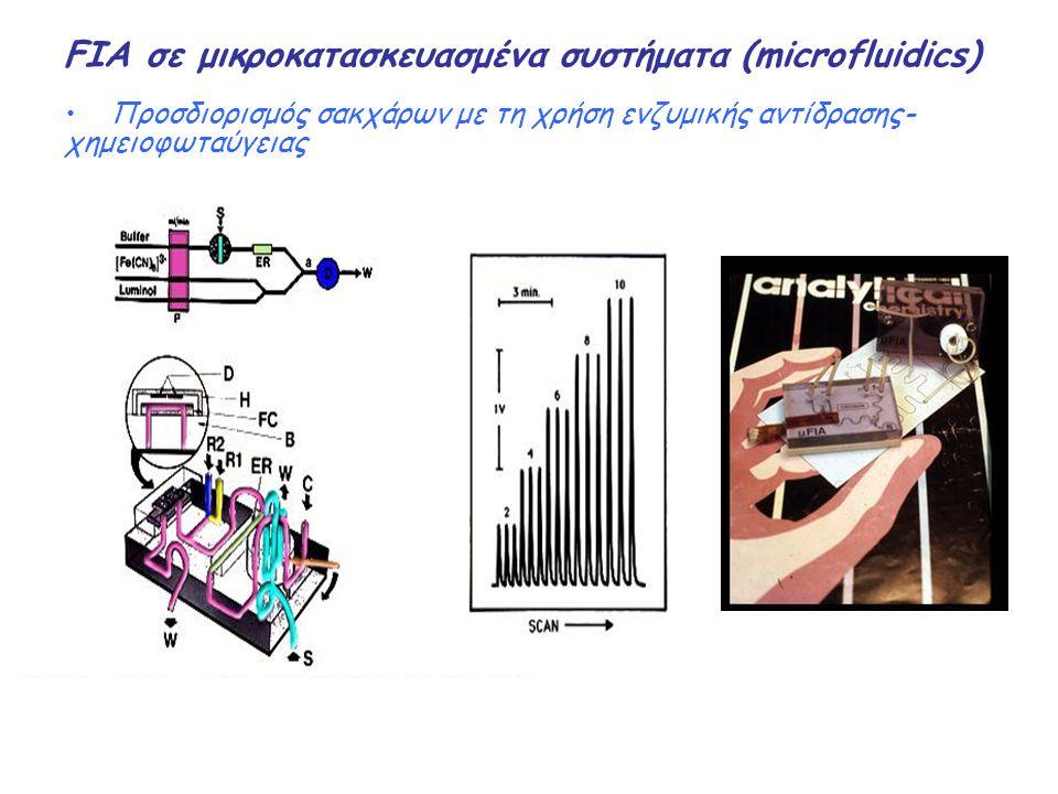 FIA σε μικροκατασκευασμένα συστήματα (microfluidics) Προσδιορισμός σακχάρων με τη χρήση ενζυμικής αντίδρασης- χημειοφωταύγειας