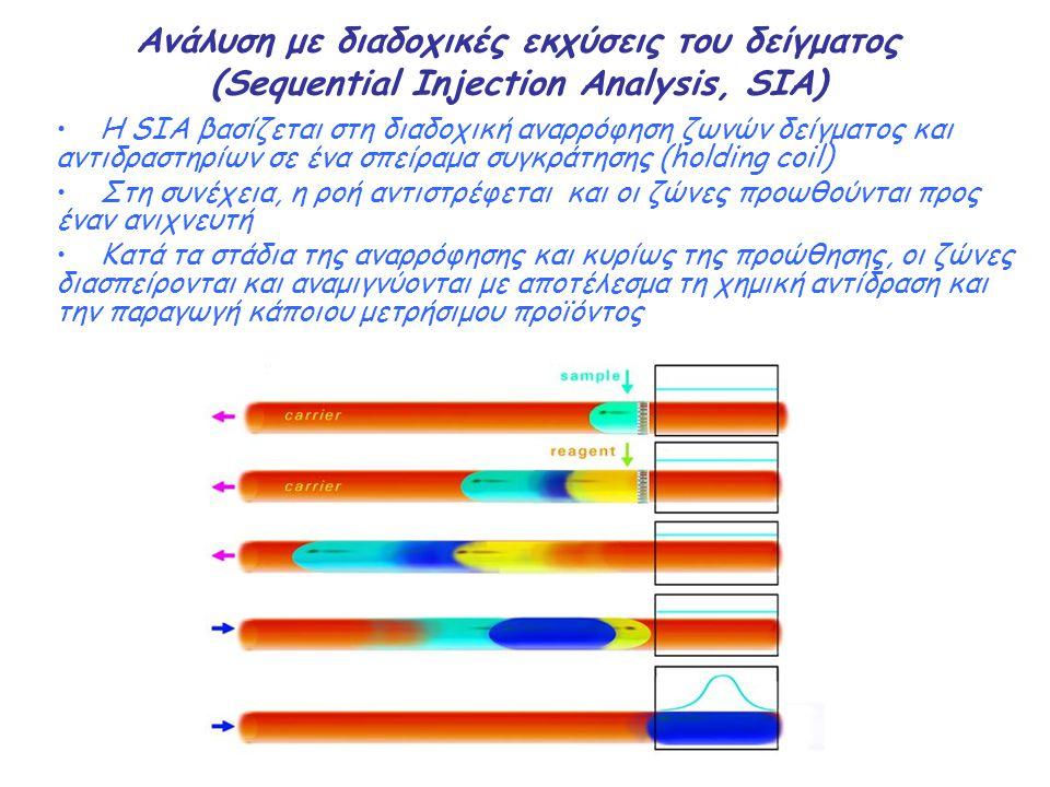 Ανάλυση με διαδοχικές εκχύσεις του δείγματος (Sequential Injection Analysis, SIA) Η SIA βασίζεται στη διαδοχική αναρρόφηση ζωνών δείγματος και αντιδρα