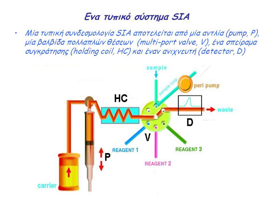 Ενα τυπικό σύστημα SIA Μία τυπική συνδεσμολογία SIA αποτελείται από μία αντλία (pump, P), μία βαλβίδα πολλαπλών θέσεων (multi-port valve, V), ένα σπεί
