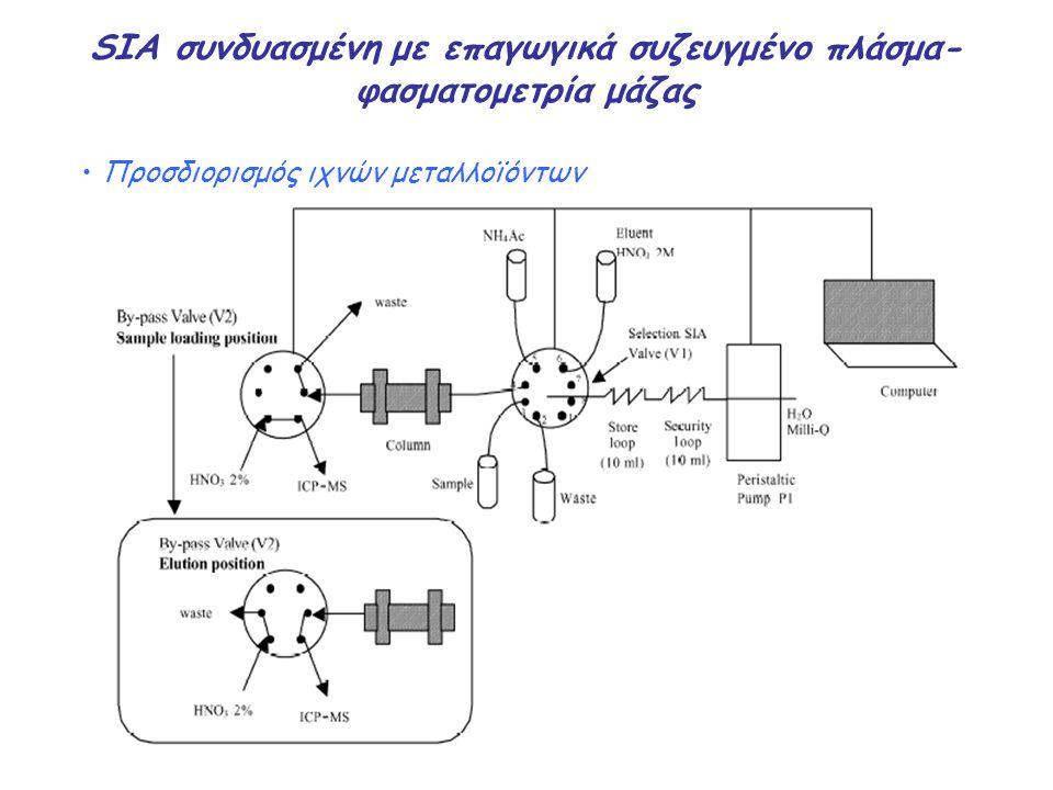 SIA συνδυασμένη με επαγωγικά συζευγμένο πλάσμα- φασματομετρία μάζας Προσδιορισμός ιχνών μεταλλοϊόντων