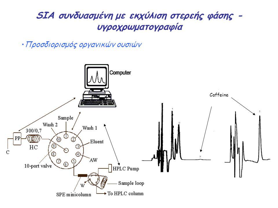 SIA συνδυασμένη με εκχύλιση στερεής φάσης - υγροχρωματογραφία Προσδιορισμός οργανικών ουσιών Caffeine