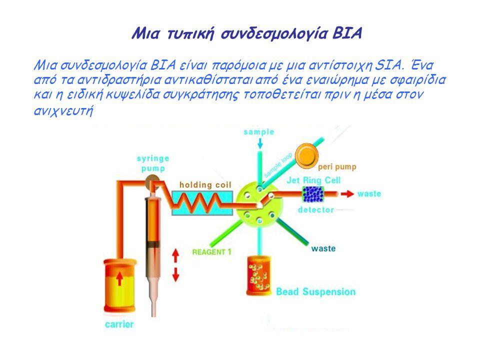 Μια τυπική συνδεσμολογία BIA Μια συνδεσμολογία BIA είναι παρόμοια με μια αντίστοιχη SIA. Ένα από τα αντιδραστήρια αντικαθίσταται από ένα εναιώρημα με
